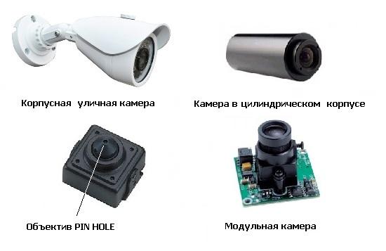 Как подобрать видеокамеру для видеонаблюдения