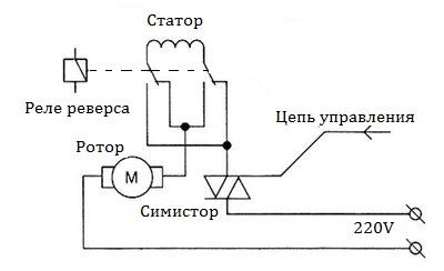 Управление двигателем переменного тока