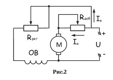 Параллельное возбуждение обмоток двигателя постоянного тока