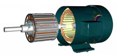 Устройство синхронного двигателя переменного тока